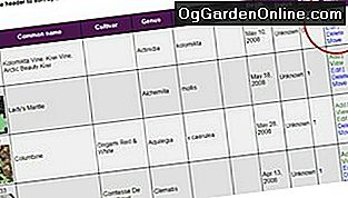OgGardenOnline.com Journal Teil 3: Erweiterte Optionen: journal